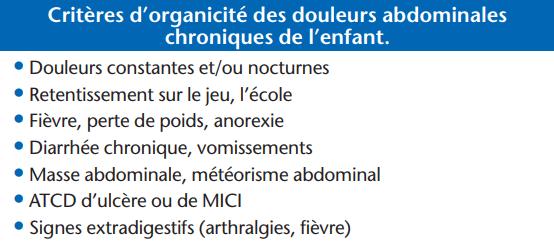 JIM.fr - Les douleurs abdominales récurrentes de l'enfant